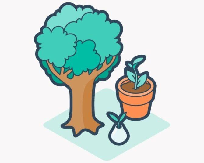 Comment mettre l'outil Growth Grader de HubSpot au service d'une croissance résiliente